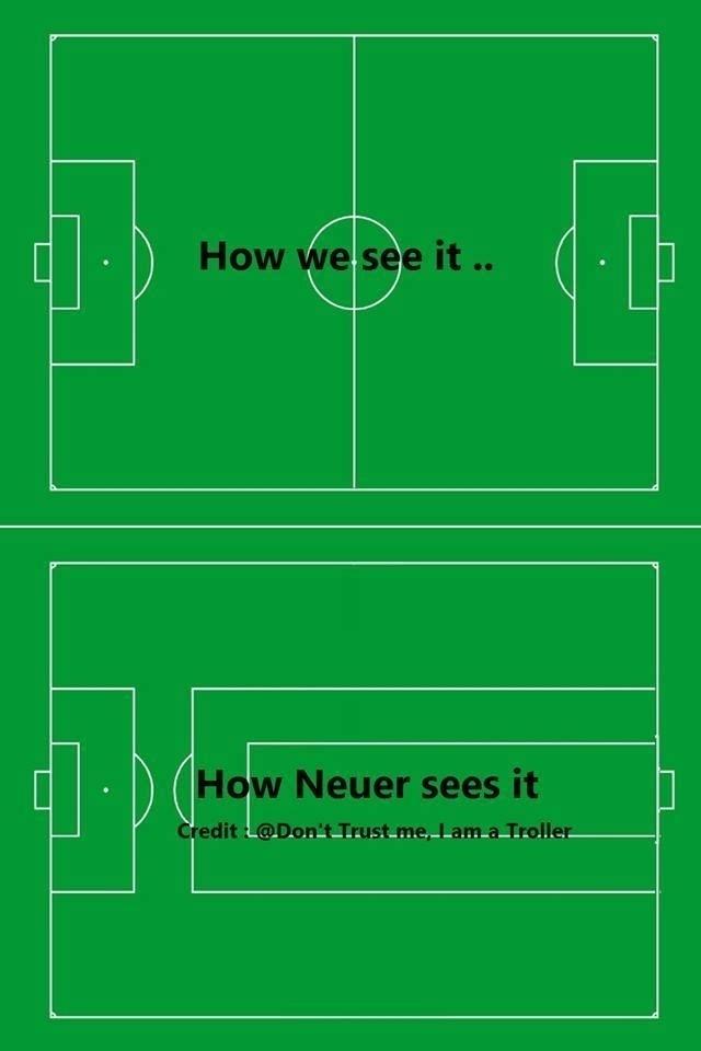 Como nós enxergamos o campo. E como o Neuer enxerga