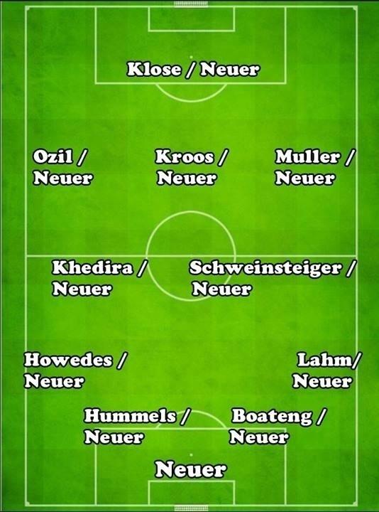 O goleiro Manuel Neuer é jogador onipresente no esquema da Alemanha