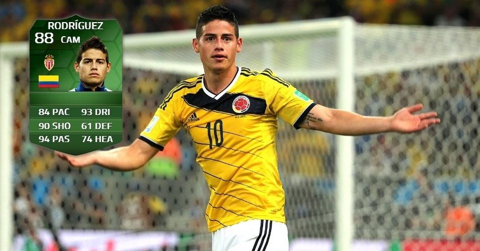 Colômbia 2 x 0 Uruguai: James Rodriguez (83 para 88)