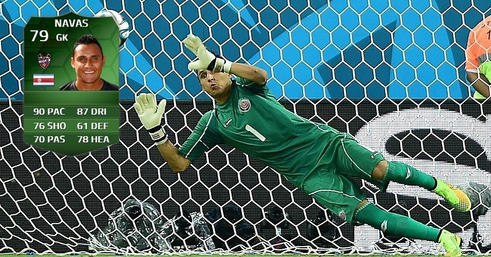 Costa Rica (5) 1 x 1 (3) Grécia: Navas (76 para 79)