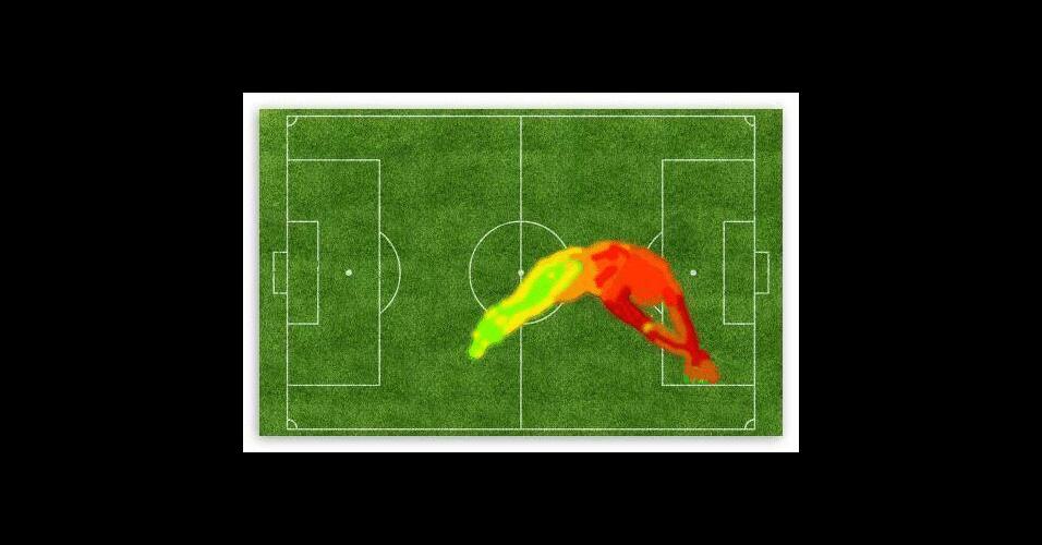 Internautas criaram o mapa de calor do jogo de Robben