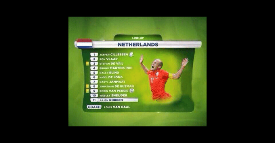 Robben foi zoado nas redes sociais