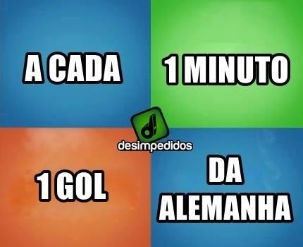 A cada 1 minuto 1 gol da Alemanha