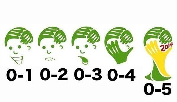 Agora, o logo da Copa no Brasil faz muito mais sentido