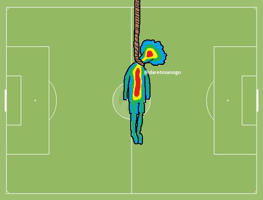 Mapa de calor do Brasil no jogo contra a Alemanha