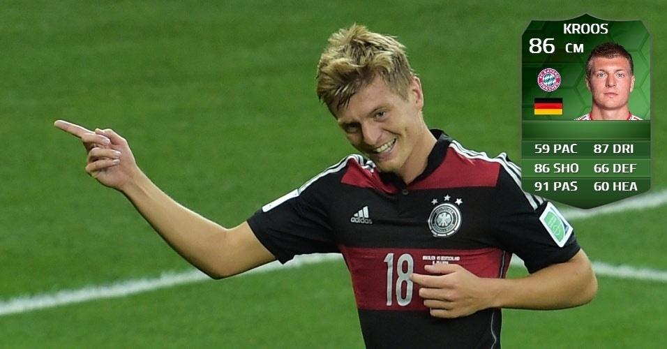 Alemanha 7 x 1 Brasil: Toni Kroos (84 para 86)