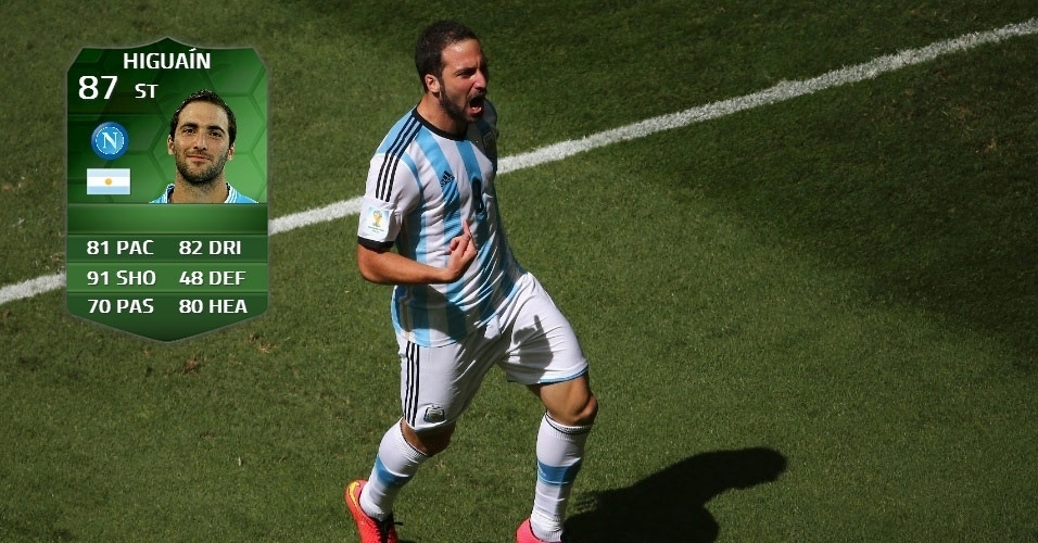 Argentina 1 x 0 Bélgica: Gonzalo Higuain (84 para 87)