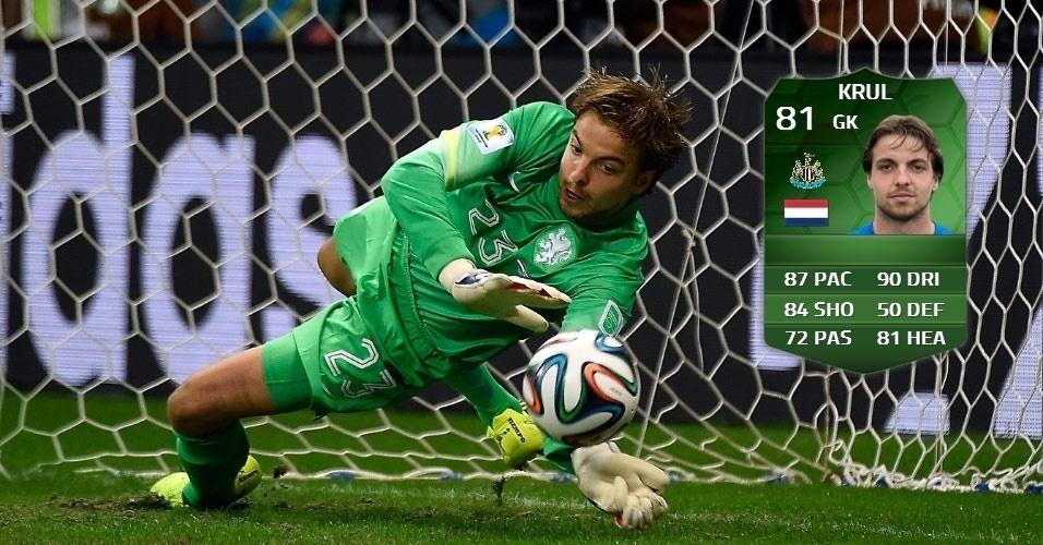 Holanda (4) 0 x 0 (3) Costa Rica: Tim Krul (79 para 81)