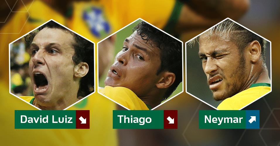 Veja o sobe e desce da seleção brasileira após a Copa do Mundo