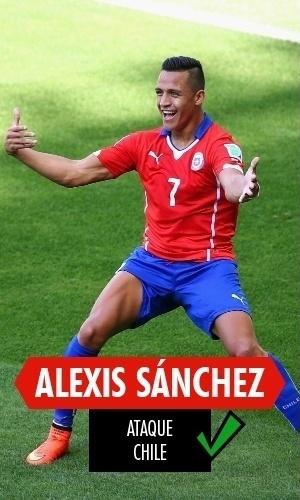 Alexis Sánchez - Ótimas atuações pelo Chile que nem o pênalti perdido contra o Brasil apagarão