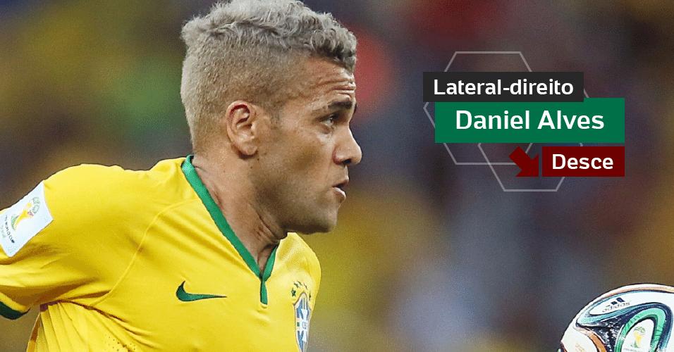 Daniel Alves - Começou titular, mas foi para o banco nas quartas de final. Até então, todos os gols do time tinham acontecido em falhas no lado direito da defesa. Provavelmente foi sua última Copa. Terá 35 anos em 2018