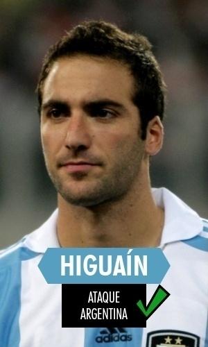 Higuaín - Titular do time vice-campeão do mundo e gol decisivo nas quartas, contra a Bélgica. Mas Messi não pôde contar com ele tanto quanto foi com Di María