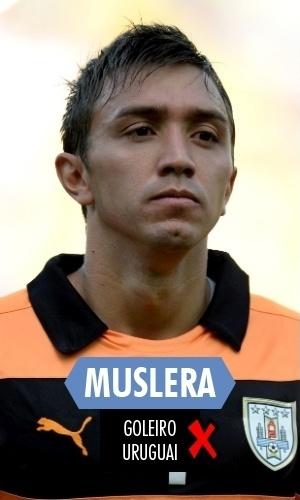 Muslera - O goleiro titular do Uruguai segue dando sustos: parece que, em 4 anos, ele não evoluiu. Continua sem segurança, ruim na bola aérea e espalmando bolas fáceis