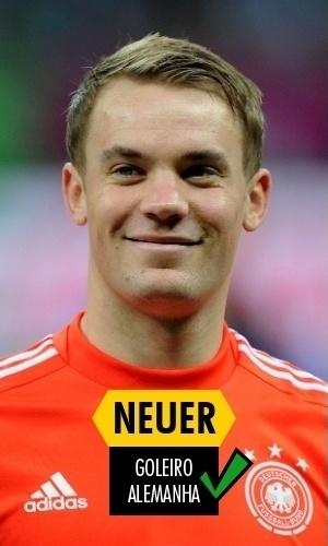 Neuer - Foi titular da Alemanha em 2010, mas foi em 2014 que ele mostrou ao mundo de vez que é um dos melhores do mundo. Ganhou a Luva de Ouro da Fifa como melhor de sua posição no Mundial e ainda mostrou que é um ótimo líbero: jogando adiantado, cortou diversas bolas antes meso delas entrarem na área