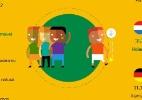 A visão dos estrangeiros sobre a Copa no Brasil - Arte UOL