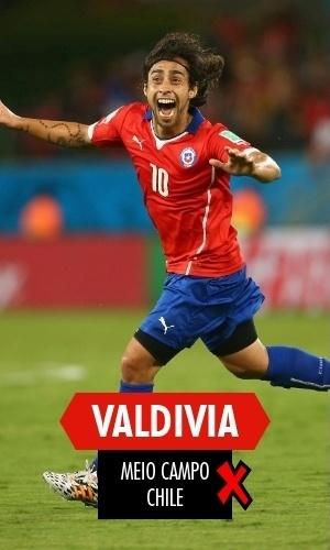 Valdivia - O meia chileno começou a Copa bem, sendo titular e marcado cedo no jogo contra a Austrália; depois, virou reserva e só aparecia quando torcedores brasileiros cantavam seu nome
