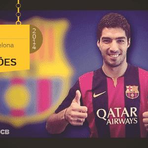 Destaque do Uruguai na Copa, pelos gols ou pela mordida em Chiellini, Luis Suárez saiu do Liverpool para o Barcelona nesta janela de transferências por  80 milhões de euros - Arte/UOL