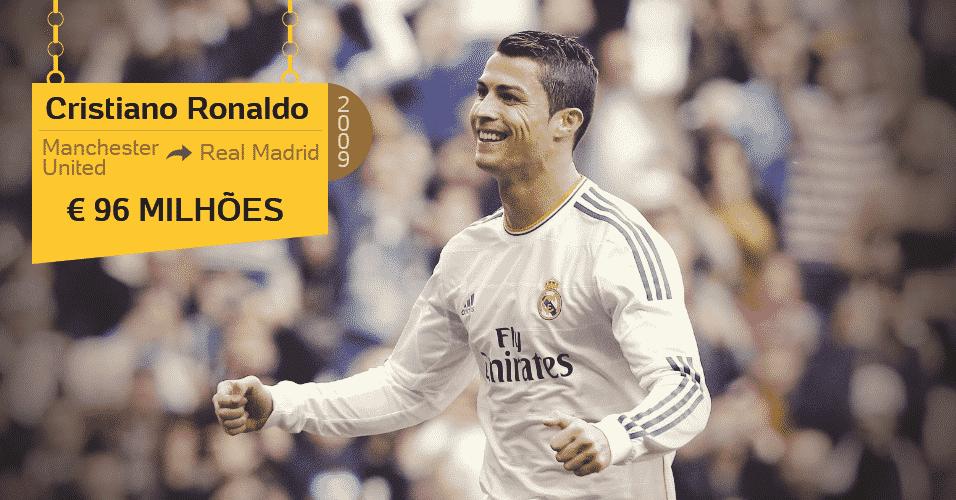 Em 2009, Cristiano Ronaldo foi vendido do Manchester United para o Real Madrid por 96 milhões de euros. É, até hoje, a transferência mais cara da história - Arte/UOL