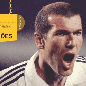 Melhor do mundo da Fifa por duas vezes até então, Zidane foi vendido da Juventus para o Real Madrid por 73,5 milhões de euros, em 2001. Treze anos depois, com o futebol ainda mais valorizado, essa ainda é a sexta maior transação da história - Arte/UOL