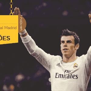 O jovem galês Gareth Bale chegou ao Real Madrid, do Tottenham, no ano passado com status e preço de estrela: 91 milhões de euros - Arte/UOL