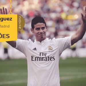 Sensação da Copa do Mundo, o colombiano James Rodríguez é mais um madridista contratado a peso de ouro. Ele se transferiu do francês Monaco para o clube espanhol por 80 milhões de euros - Arte/UOL