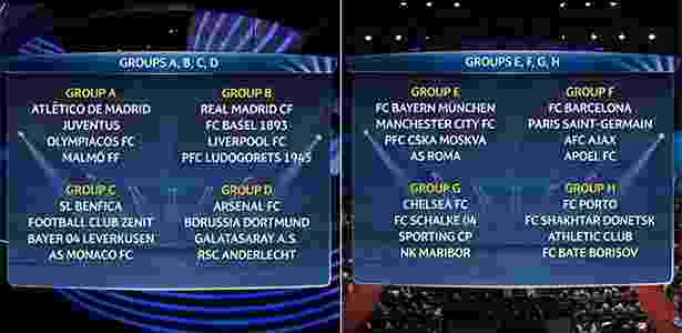 Sorteio definiu os grupos da Liga dos Campeões 2014-15 - Reprodução
