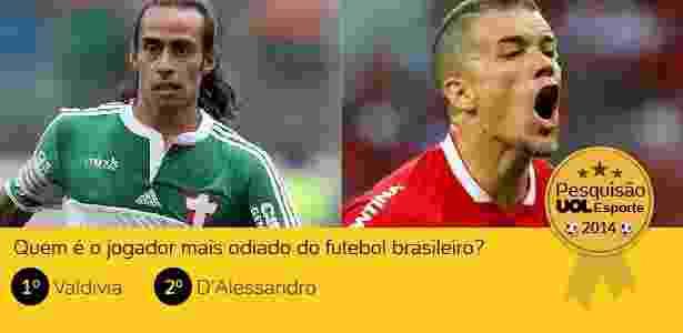 """Valdivia e D""""Alessandro, os jogadores mais odiados do Brasil segundo o levantamento - Arte UOL"""
