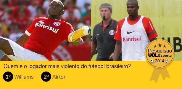 Willians e Aírton, os mais temidos marcadores do futebol brasileiro