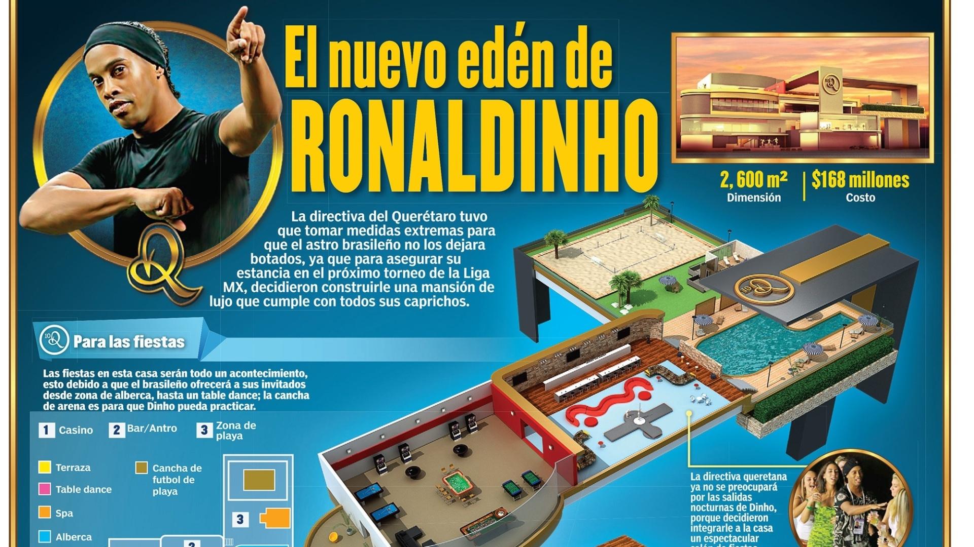 Imagem da falsa mansão que o Querétaro teria construído para Ronaldinho Gaúcho no México, divulgada pelo jornal Récord