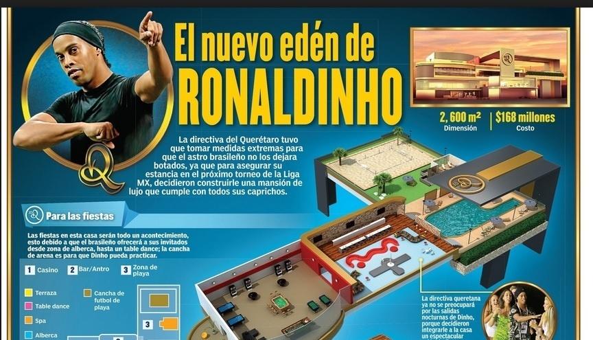 17.mar.2015 Imprensa local especulou sobre a mansão que o Querétaro alugou para Ronaldinho Gaúcho, em setembro de 2014