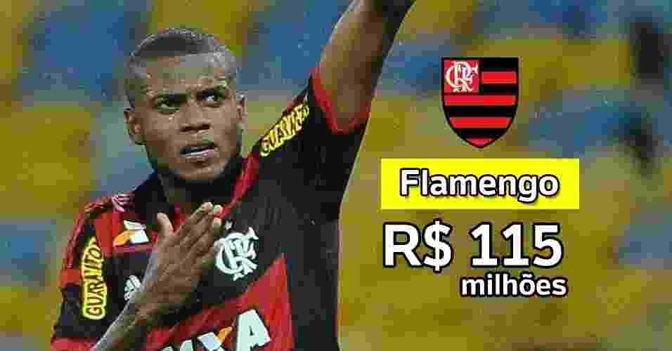 Quanto cada clube recebe da cota de TV? - Arte UOL e Daniel Ramalho/AGIF