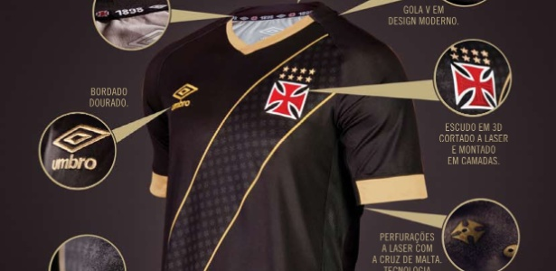 7d4e77254c Vasco lança 3º uniforme inovador  preto e dourado com escudo 3D - Esporte -  BOL