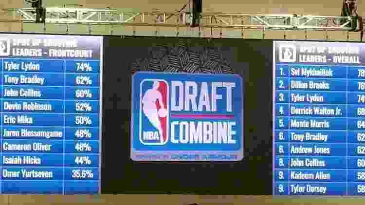 Comparação entre prospectos do NBA Draft Combine de 2017 - Reprodução/Twitter - Reprodução/Twitter