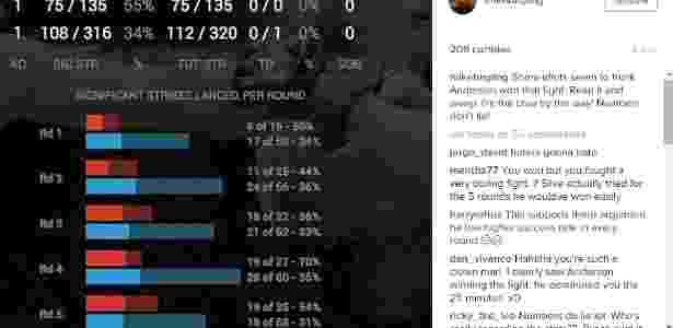 Bisping posta gráfico para comprovar que derrotou Anderson Silva - Reprodução/Instagram