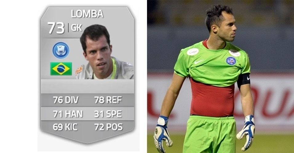 O goleiro Lomba, do Bahia, é um dos que pedem mais dinheiro: R$ 700 mil