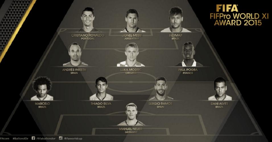 Fifa divulgou a seleção do ano de 2015, com a presença de quatro brasileiros
