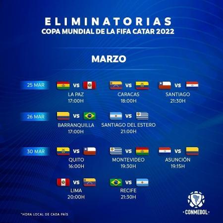 Conmebol divulga as datas dos jogos pelas eliminatórias para a Copa do Mundo de 2022 - Reprodução/Twitter