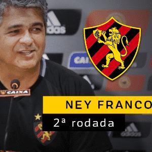Ney Franco foi o primeiro demitido do campeonato. Ele caiu após perder a final da Copa do Nordeste para o Bahia e foi substituído por Vanderlei Luxemburgo no Sport - Arte UOL