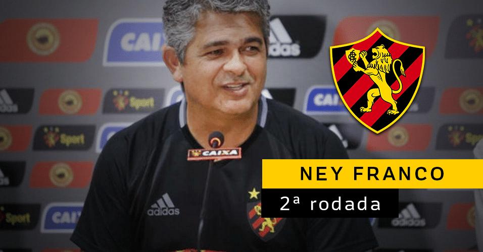 Ney Franco foi o primeiro demitido do campeonato. Ele caiu após perder a final da Copa do Nordeste para o Bahia e foi substituído por Vanderlei Luxemburgo no Sport