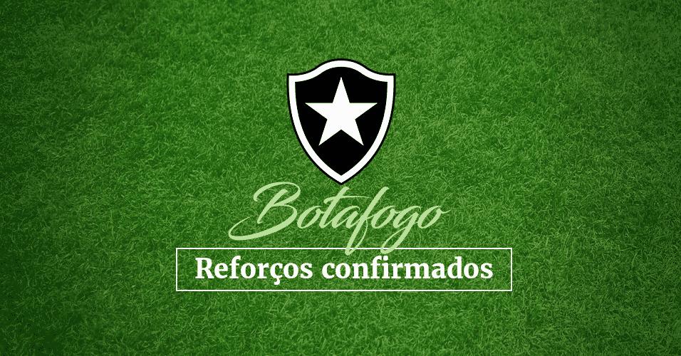 Abre de Botafogo para Álbum do Mercado da Bola - Arte/UOL