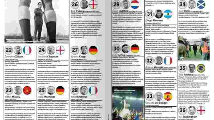 Telê Santana, o único brasileiro entre os melhores técnicos da história para a France Football - Reprodução