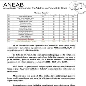 Associação denuncia esquema de manipulação de arbitragem no Carioca