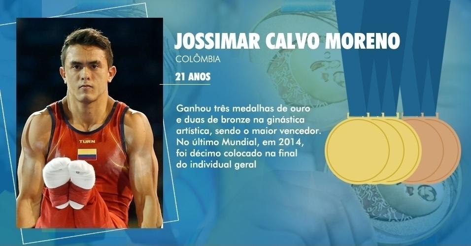 Jossimar Calvo Moreno
