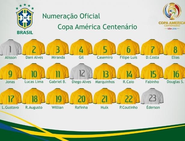 Numeração da seleção para a Copa América Centenário