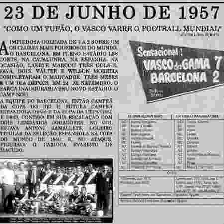 Jornal O Globo destaca a impiedosa goleada do Vasco sobre o poderoso Barcelona por 7 a 2, em 1957 - Reprodução / O Globo - Reprodução / O Globo