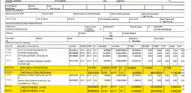 Nota fiscal que mostra os valores pagos por mochilas e bolas de fisioterapia - Arte/UOL