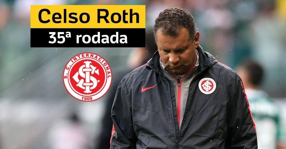 Celso Roth, mais um técnico que caiu no Brasileiro