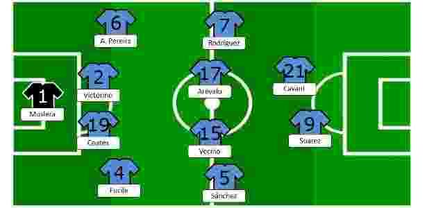 Uruguai no primeiro tempo contra o Brasil (4-4-2) - Arte UOL