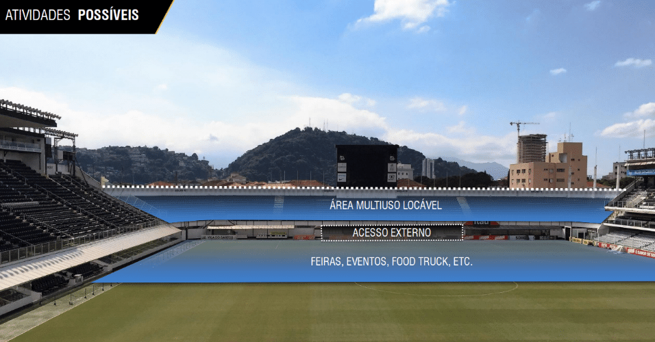 Vila terá área multiuso locável, com feiras, eventos e food trucks