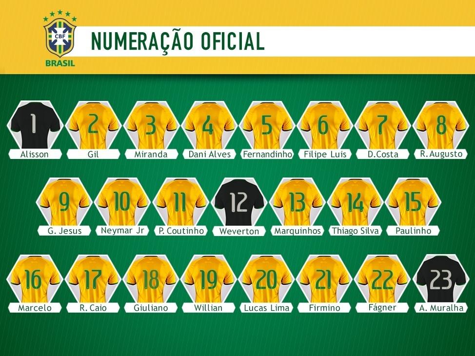 CBF divulga numeração dos jogadores da seleção brasileira para os amistosos contra Argentina e Peru